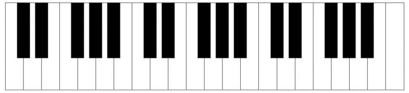 Understanding Basic Scales Chord Progression Part 1